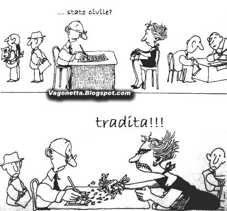 tradita